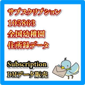 105863